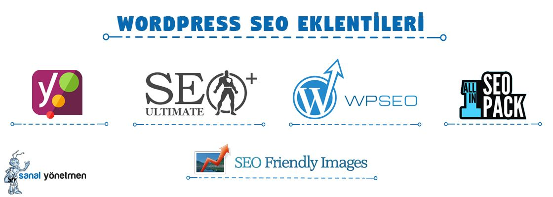 wordpress seo eklentileri - Wordpress SEO Kontrol Listesi