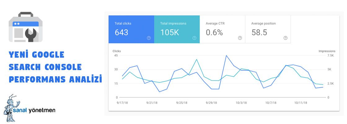 yeni google search console performans analizi - Yeni Google Search Console Kullanım Rehberi